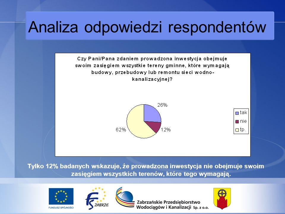 Analiza odpowiedzi respondentów Tylko 12% badanych wskazuje, że prowadzona inwestycja nie obejmuje swoim zasięgiem wszystkich terenów, które tego wymagają.