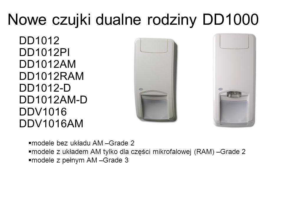 Nowe czujki dualne rodziny DD1000 DD1012 DD1012PI DD1012AM DD1012RAM DD1012-D DD1012AM-D DDV1016 DDV1016AM modele bez układu AM –Grade 2 modele z ukła