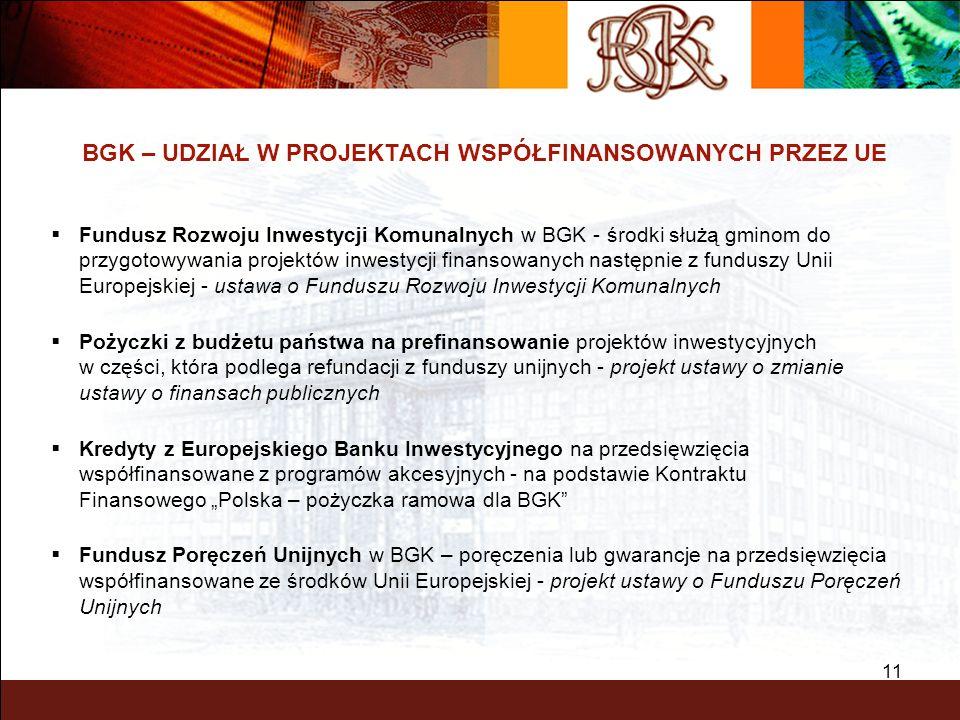 11 BGK – UDZIAŁ W PROJEKTACH WSPÓŁFINANSOWANYCH PRZEZ UE Fundusz Rozwoju Inwestycji Komunalnych w BGK - środki służą gminom do przygotowywania projekt