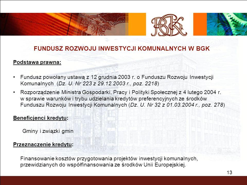 13 FUNDUSZ ROZWOJU INWESTYCJI KOMUNALNYCH W BGK Podstawa prawna: Fundusz powołany ustawą z 12 grudnia 2003 r. o Funduszu Rozwoju Inwestycji Komunalnyc
