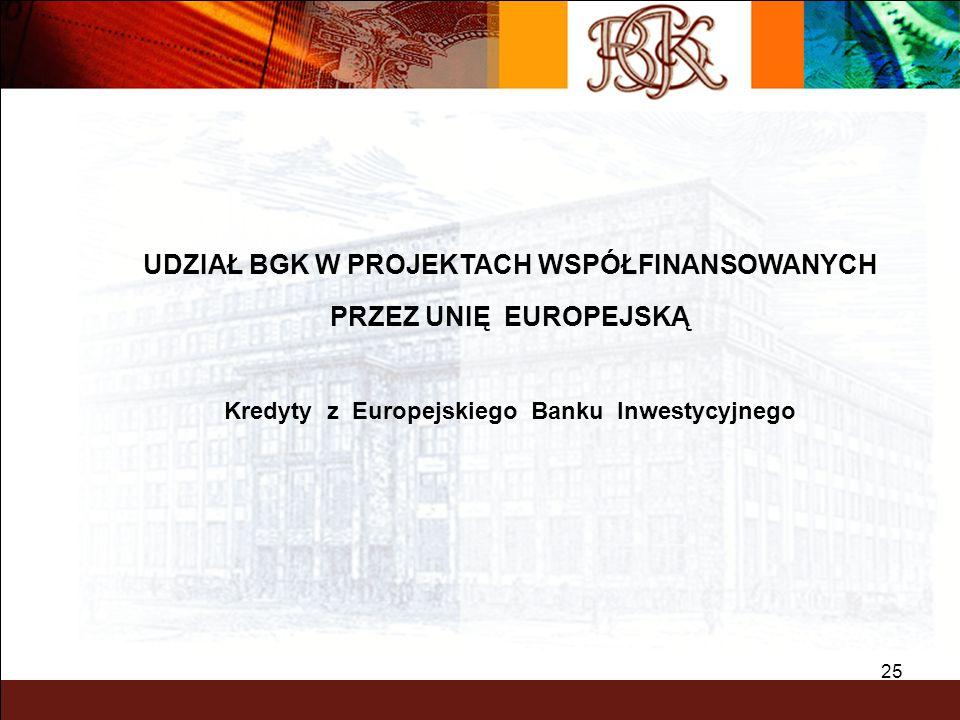 25 UDZIAŁ BGK W PROJEKTACH WSPÓŁFINANSOWANYCH PRZEZ UNIĘ EUROPEJSKĄ Kredyty z Europejskiego Banku Inwestycyjnego