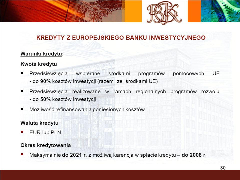 30 KREDYTY Z EUROPEJSKIEGO BANKU INWESTYCYJNEGO Warunki kredytu: Kwota kredytu Przedsięwzięcia wspierane środkami programów pomocowych UE - do 90% kos