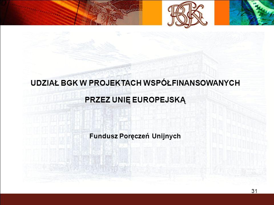 31 UDZIAŁ BGK W PROJEKTACH WSPÓŁFINANSOWANYCH PRZEZ UNIĘ EUROPEJSKĄ Fundusz Poręczeń Unijnych