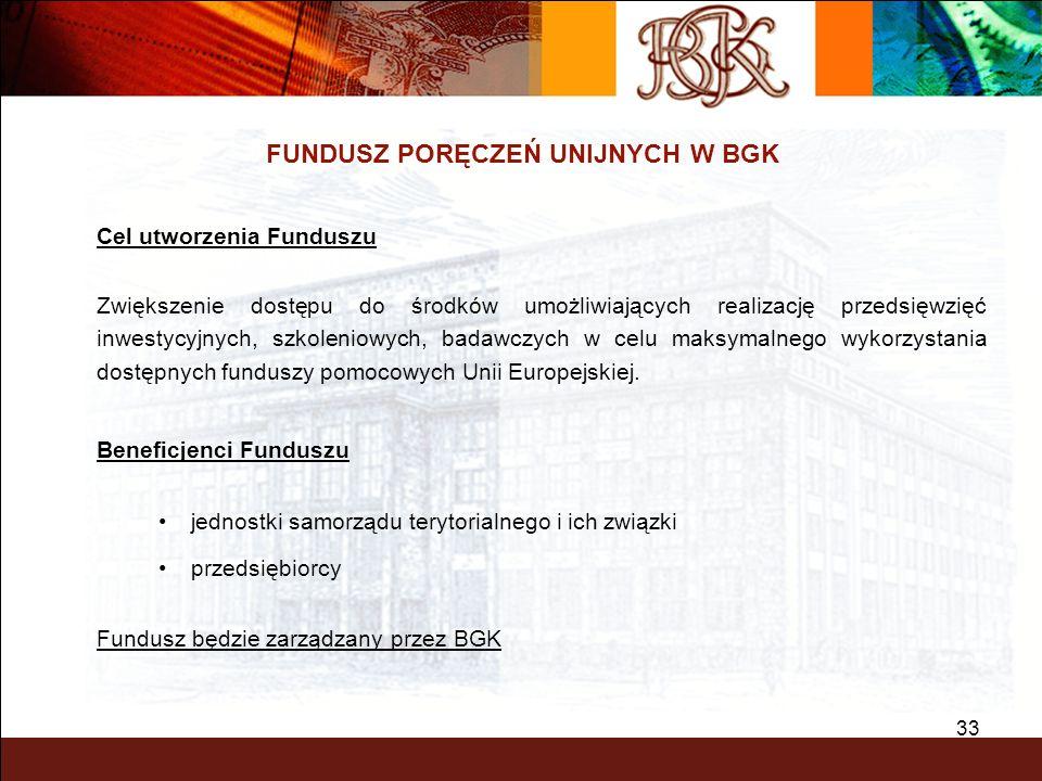 33 FUNDUSZ PORĘCZEŃ UNIJNYCH W BGK Cel utworzenia Funduszu Zwiększenie dostępu do środków umożliwiających realizację przedsięwzięć inwestycyjnych, szk