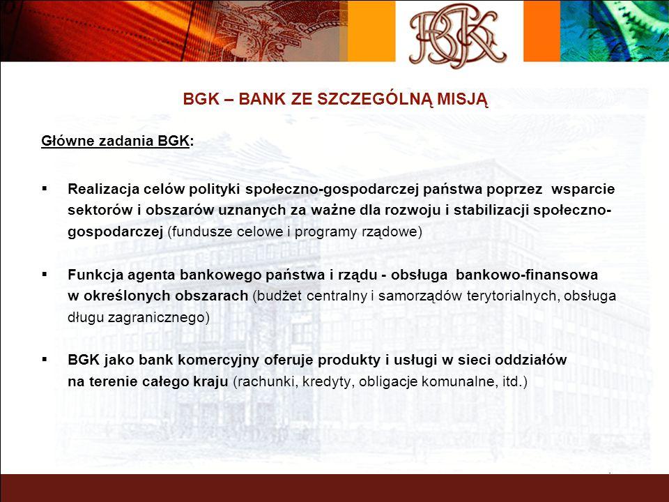 4 BGK – BANK ZE SZCZEGÓLNĄ MISJĄ Główne zadania BGK: Realizacja celów polityki społeczno-gospodarczej państwa poprzez wsparcie sektorów i obszarów uzn