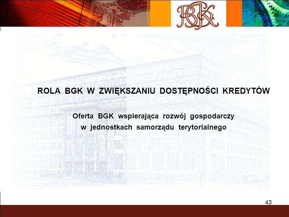 43 ROLA BGK W ZWIĘKSZANIU DOSTĘPNOŚCI KREDYTÓW Oferta BGK wspierająca rozwój gospodarczy w jednostkach samorządu terytorialnego