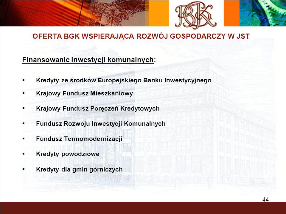 44 OFERTA BGK WSPIERAJĄCA ROZWÓJ GOSPODARCZY W JST Finansowanie inwestycji komunalnych: Kredyty ze środków Europejskiego Banku Inwestycyjnego Krajowy