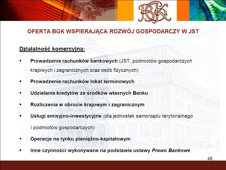45 OFERTA BGK WSPIERAJĄCA ROZWÓJ GOSPODARCZY W JST Działalność komercyjna : Prowadzenie rachunków bankowych (JST, podmiotów gospodarczych krajowych i