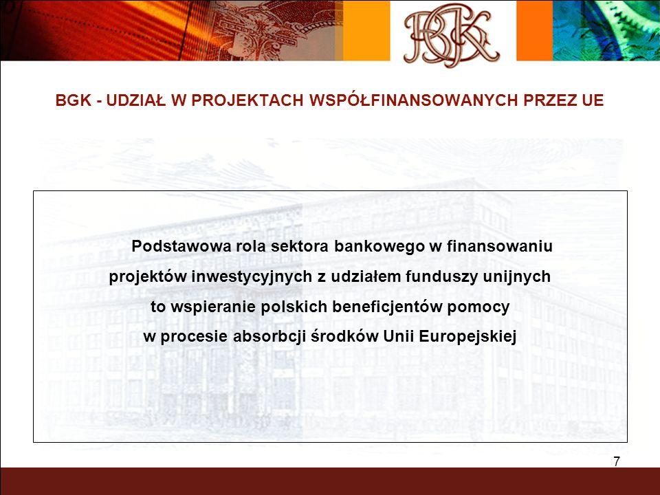 8 BGK – UDZIAŁ W PROJEKTACH WSPÓŁFINANSOWANYCH PRZEZ UE Prefinansowanie - finansowanie pomostowe Finansowanie udziału własnego Prowadzenie rachunków bankowych beneficjentów Współpraca z funduszami – celowymi, poręczeniowymi i pożyczkowymi Pośrednictwo pomiędzy EBI i EBOiR a beneficjentem lub odbiorcą pomocy (np.
