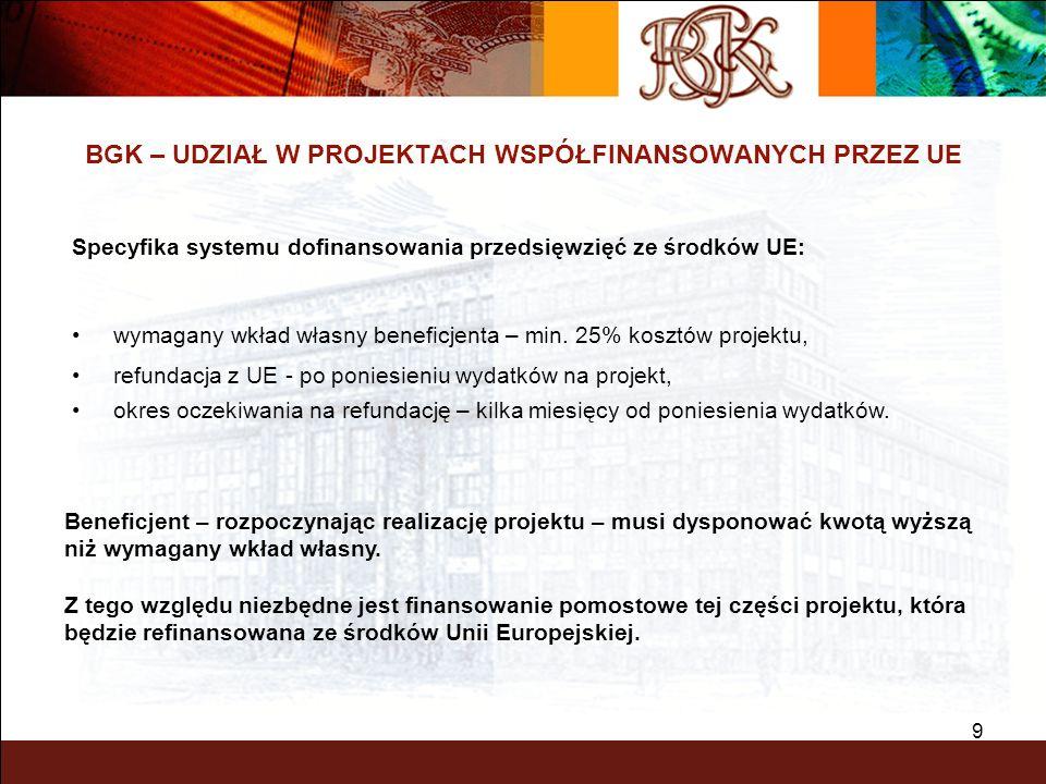 20 POŻYCZKI NA PREFINANSOWANIE PROJEKTÓW INWESTYCYJNYCH Główne założenia: jednostki sektora finansów publicznych mogą otrzymać z budżetu państwa pożyczki na prefinansowanie programów i projektów finansowanych z udziałem środków pochodzących z funduszy strukturalnych i Funduszu Spójności jednostki sektora finansów publicznych (z wyjątkiem jednostek samorządu terytorialnego, państwowych jednostek budżetowych, państwowych osób prawnych działających w formie agencji) obowiązane są do otworzenia w BGK rachunku bankowego do obsługi finansowej realizowanego projektu umowę pożyczki z jednostką sektora finansów publicznych zawiera właściwy minister odpowiedzialny za zarządzanie danym programem pomocowym BGK zawiera umowy pożyczki z beneficjentami – po zleceniu tego zadania przez właściwego ministra Rada Ministrów może określić warunki, jakie powinna spełniać jednostka, aby otrzymać pożyczkę na prefinansowanie, uwzględniając zróżnicowanie form organizacyjno-prawnych i sytuację finansową tych jednostek, możliwości budżetu państwa a ponadto w odniesieniu do JST – kwotę dochodów na 1 mieszkańca i stan ich wyposażenia w obiekty infrastrukturalne.