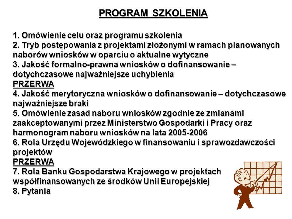 PROGRAM SZKOLENIA 1. Omówienie celu oraz programu szkolenia 2. Tryb postępowania z projektami złożonymi w ramach planowanych naborów wniosków w oparci