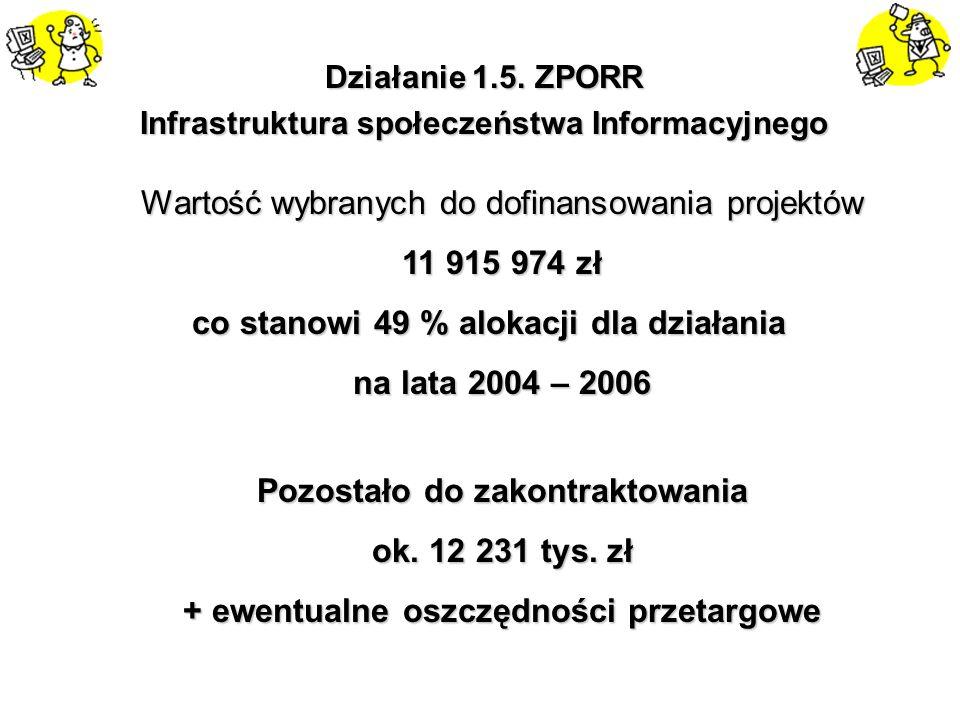 Działanie 1.5. ZPORR Infrastruktura społeczeństwa Informacyjnego Wartość wybranych do dofinansowania projektów 11 915 974 zł co stanowi 49 % alokacji