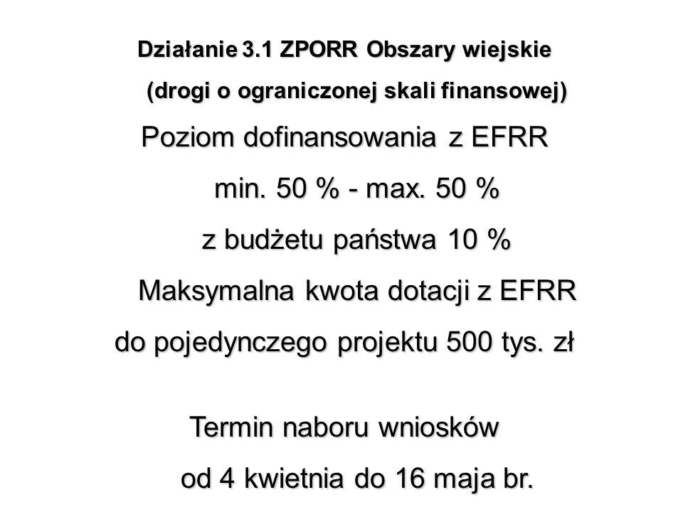 Działanie 3.1 ZPORR Obszary wiejskie (drogi o ograniczonej skali finansowej) Poziom dofinansowania z EFRR min. 50 % - max. 50 % z budżetu państwa 10 %