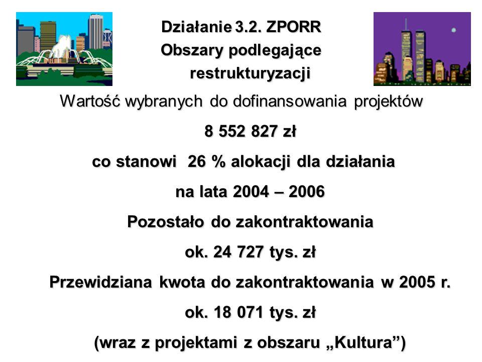 Działanie 3.2. ZPORR Obszary podlegające restrukturyzacji Wartość wybranych do dofinansowania projektów 8 552 827 zł co stanowi 26 % alokacji dla dzia