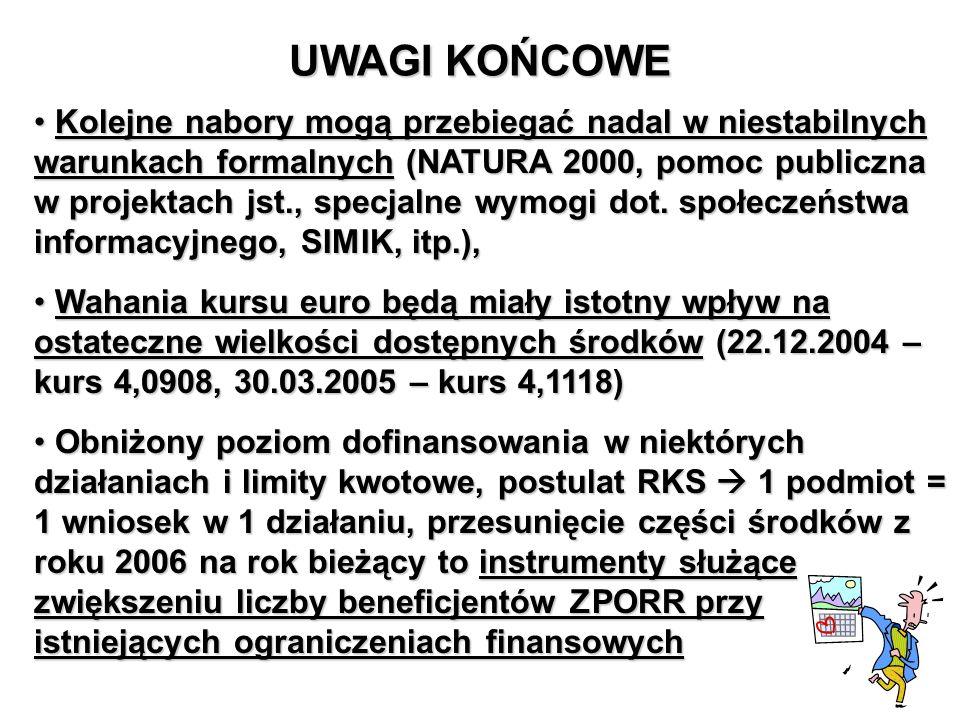 UWAGI KOŃCOWE Kolejne nabory mogą przebiegać nadal w niestabilnych warunkach formalnych (NATURA 2000, pomoc publiczna w projektach jst., specjalne wym