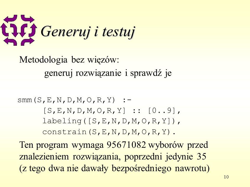 10 Generuj i testuj Metodologia bez więzów: generuj rozwiązanie i sprawdź je smm(S,E,N,D,M,O,R,Y) :- [S,E,N,D,M,O,R,Y] :: [0..9], labeling([S,E,N,D,M,O,R,Y]), constrain(S,E,N,D,M,O,R,Y).