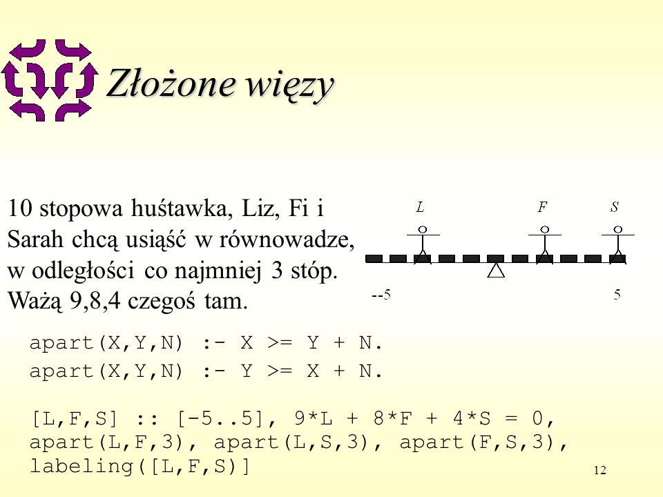 12 Złożone więzy 10 stopowa huśtawka, Liz, Fi i Sarah chcą usiąść w równowadze, w odległości co najmniej 3 stóp. Ważą 9,8,4 czegoś tam. apart(X,Y,N) :