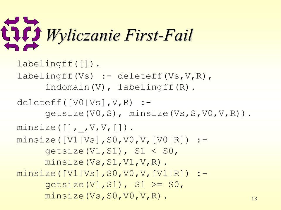 18 Wyliczanie First-Fail labelingff([]). labelingff(Vs) :- deleteff(Vs,V,R), indomain(V), labelingff(R). deleteff([V0|Vs],V,R) :- getsize(V0,S), minsi