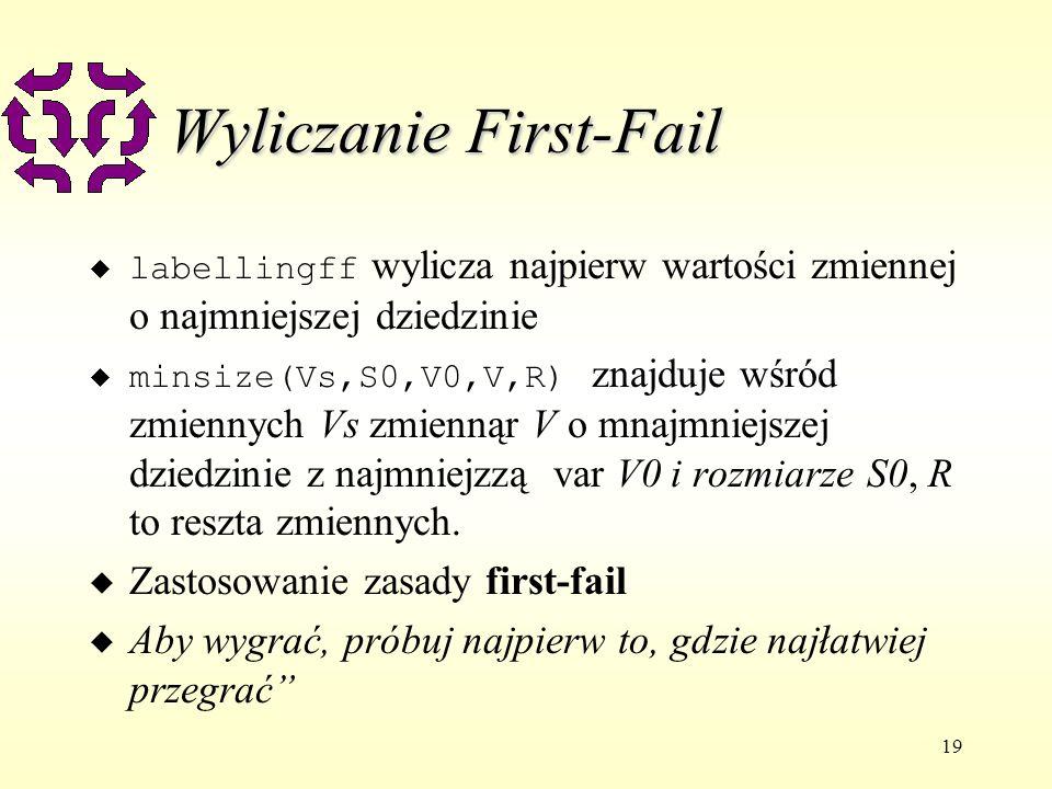 19 Wyliczanie First-Fail labellingff wylicza najpierw wartości zmiennej o najmniejszej dziedzinie minsize(Vs,S0,V0,V,R) znajduje wśród zmiennych Vs zm