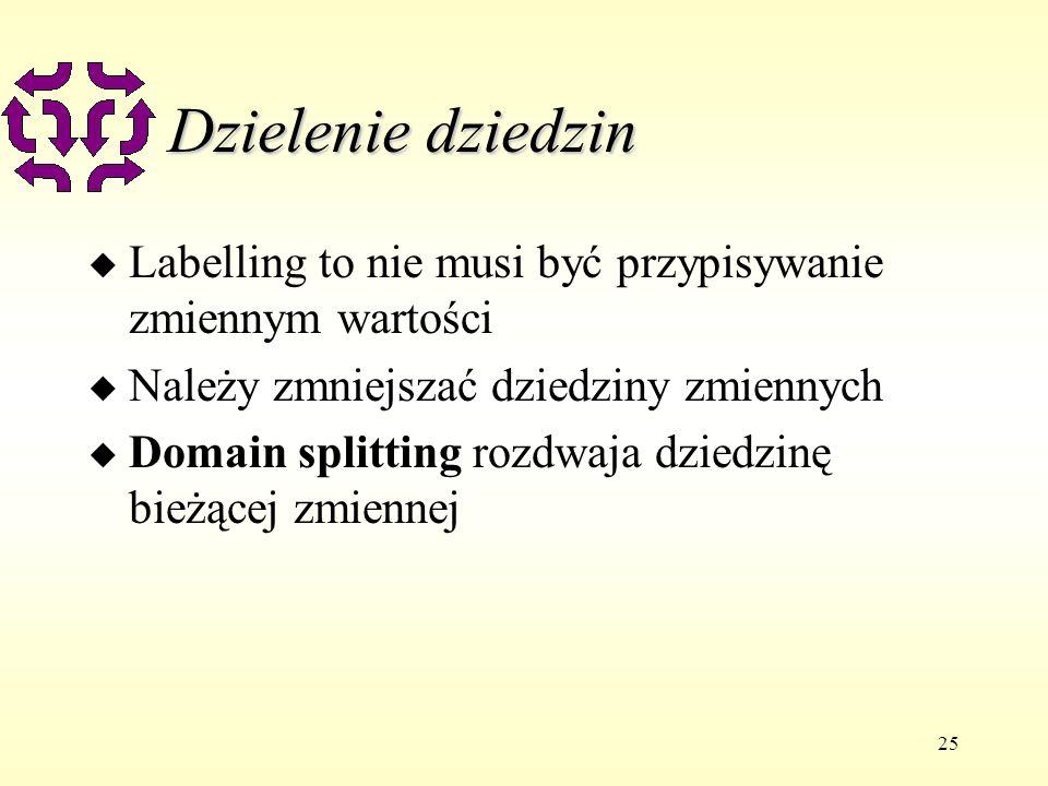 25 Dzielenie dziedzin u Labelling to nie musi być przypisywanie zmiennym wartości u Należy zmniejszać dziedziny zmiennych u Domain splitting rozdwaja dziedzinę bieżącej zmiennej