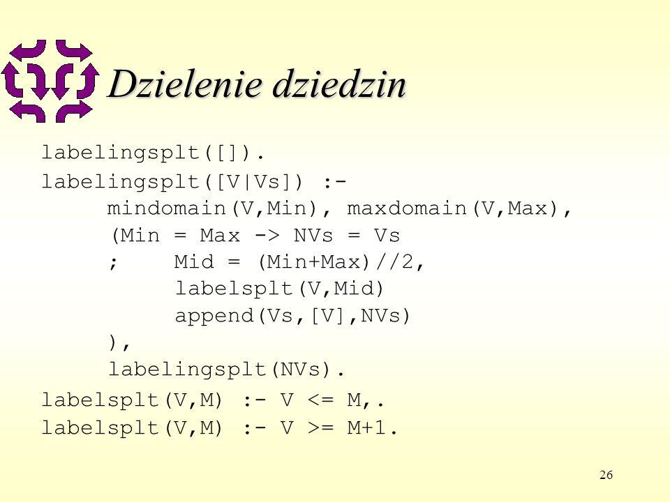 26 Dzielenie dziedzin labelingsplt([]). labelingsplt([V|Vs]) :- mindomain(V,Min), maxdomain(V,Max), (Min = Max -> NVs = Vs ;Mid = (Min+Max)//2, labels