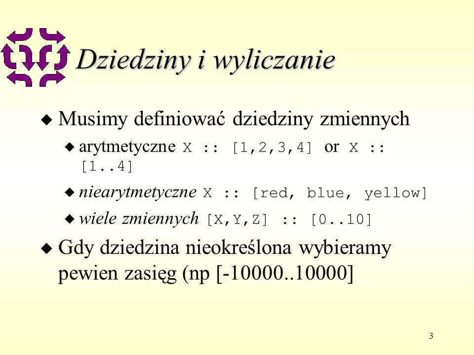 3 Dziedziny i wyliczanie u Musimy definiować dziedziny zmiennych arytmetyczne X :: [1,2,3,4] or X :: [1..4] niearytmetyczne X :: [red, blue, yellow] wiele zmiennych [X,Y,Z] :: [0..10] u Gdy dziedzina nieokreślona wybieramy pewien zasięg (np [-10000..10000]