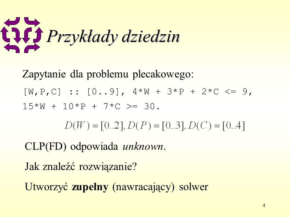 4 Przykłady dziedzin Zapytanie dla problemu plecakowego: [W,P,C] :: [0..9], 4*W + 3*P + 2*C <= 9, 15*W + 10*P + 7*C >= 30. CLP(FD) odpowiada unknown.