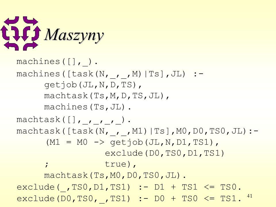 41 Maszyny machines([],_). machines([task(N,_,_,M)|Ts],JL) :- getjob(JL,N,D,TS), machtask(Ts,M,D,TS,JL), machines(Ts,JL). machtask([],_,_,_,_). machta
