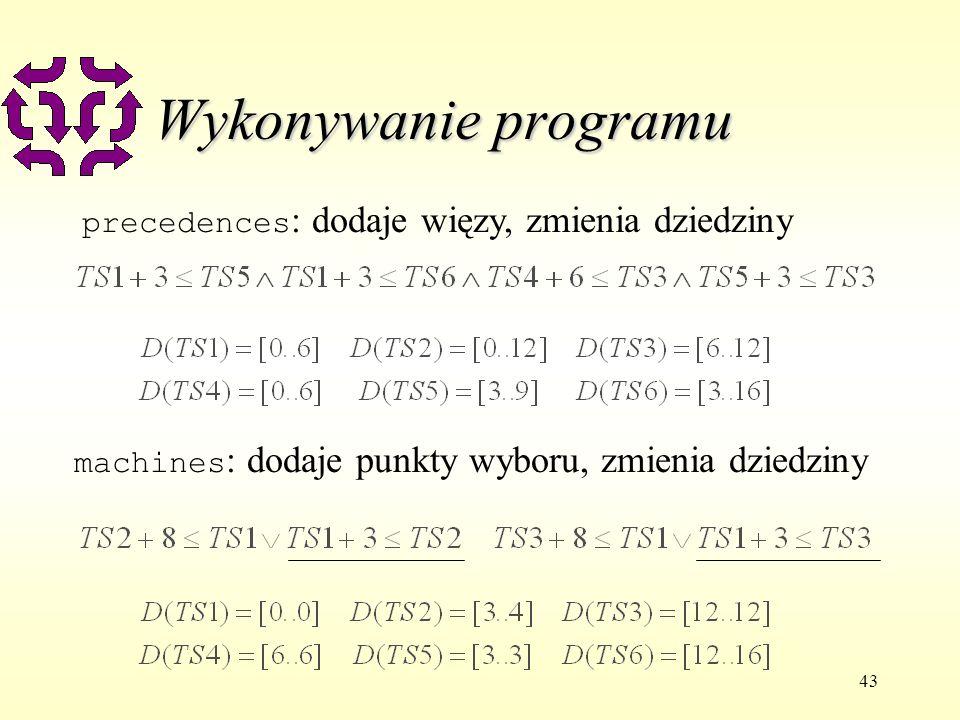 43 Wykonywanie programu precedences : dodaje więzy, zmienia dziedziny machines : dodaje punkty wyboru, zmienia dziedziny