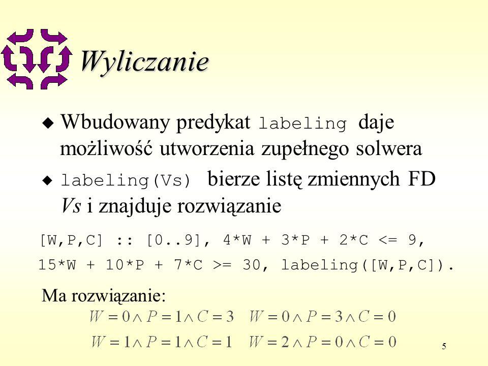 5 Wyliczanie Wbudowany predykat labeling daje możliwość utworzenia zupełnego solwera labeling(Vs) bierze listę zmiennych FD Vs i znajduje rozwiązanie [W,P,C] :: [0..9], 4*W + 3*P + 2*C <= 9, 15*W + 10*P + 7*C >= 30, labeling([W,P,C]).