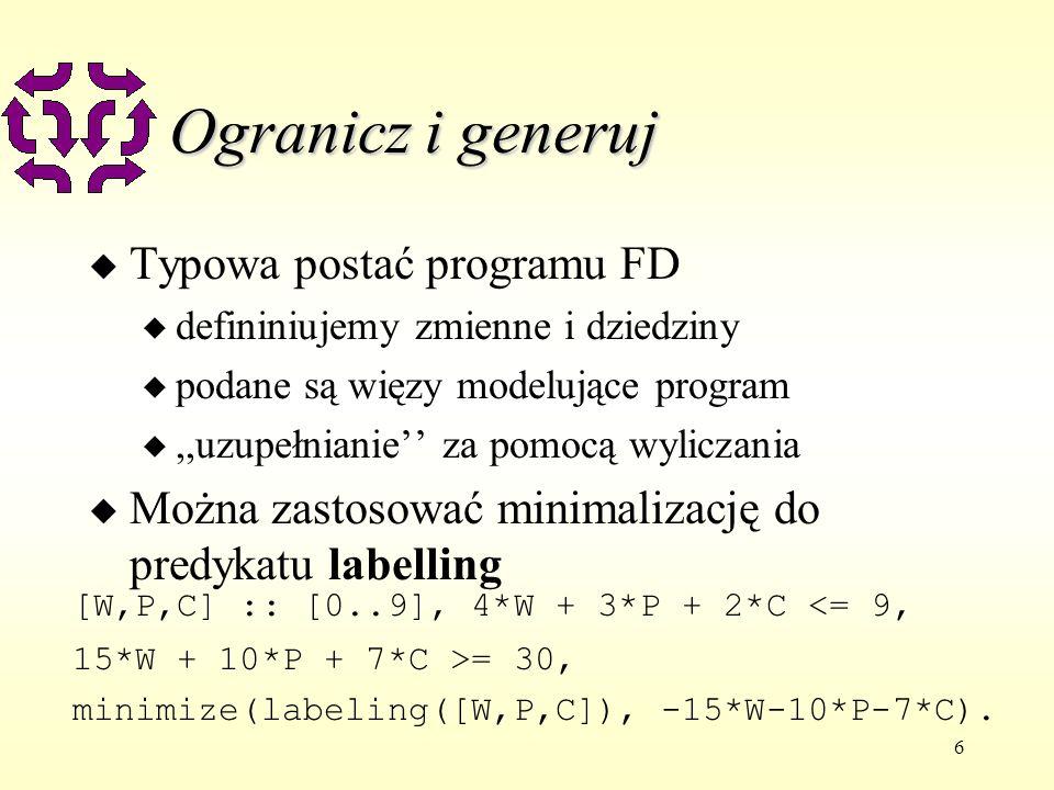 6 Ogranicz i generuj u Typowa postać programu FD u defininiujemy zmienne i dziedziny u podane są więzy modelujące program u,,uzupełnianie za pomocą wyliczania u Można zastosować minimalizację do predykatu labelling [W,P,C] :: [0..9], 4*W + 3*P + 2*C <= 9, 15*W + 10*P + 7*C >= 30, minimize(labeling([W,P,C]), -15*W-10*P-7*C).
