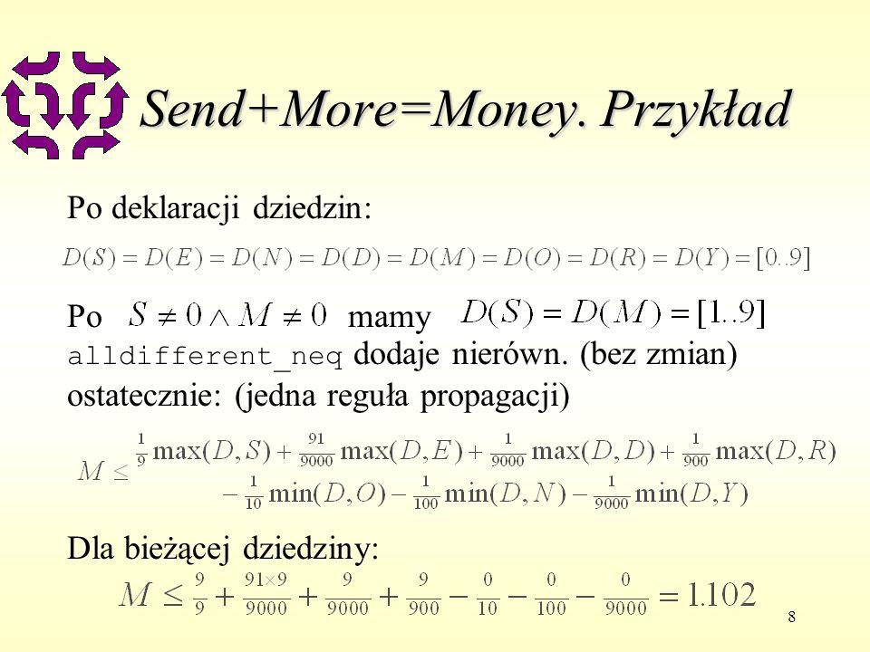 8 Send+More=Money. Przykład Po deklaracji dziedzin: Po mamy alldifferent_neq dodaje nierówn. (bez zmian) ostatecznie: (jedna reguła propagacji) Dla bi