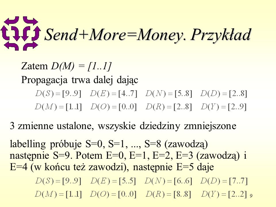 9 Send+More=Money.