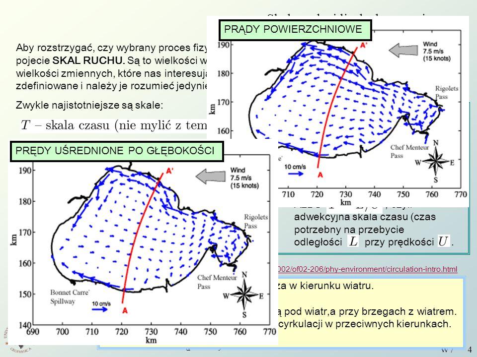 Wstęp do Fizyki Środowiska W7 4 http://pubs.usgs.gov/of/2002/of02-206/phy-environment/circulation-intro.html Prądy powierzchniowe płynę z grubsza w ki
