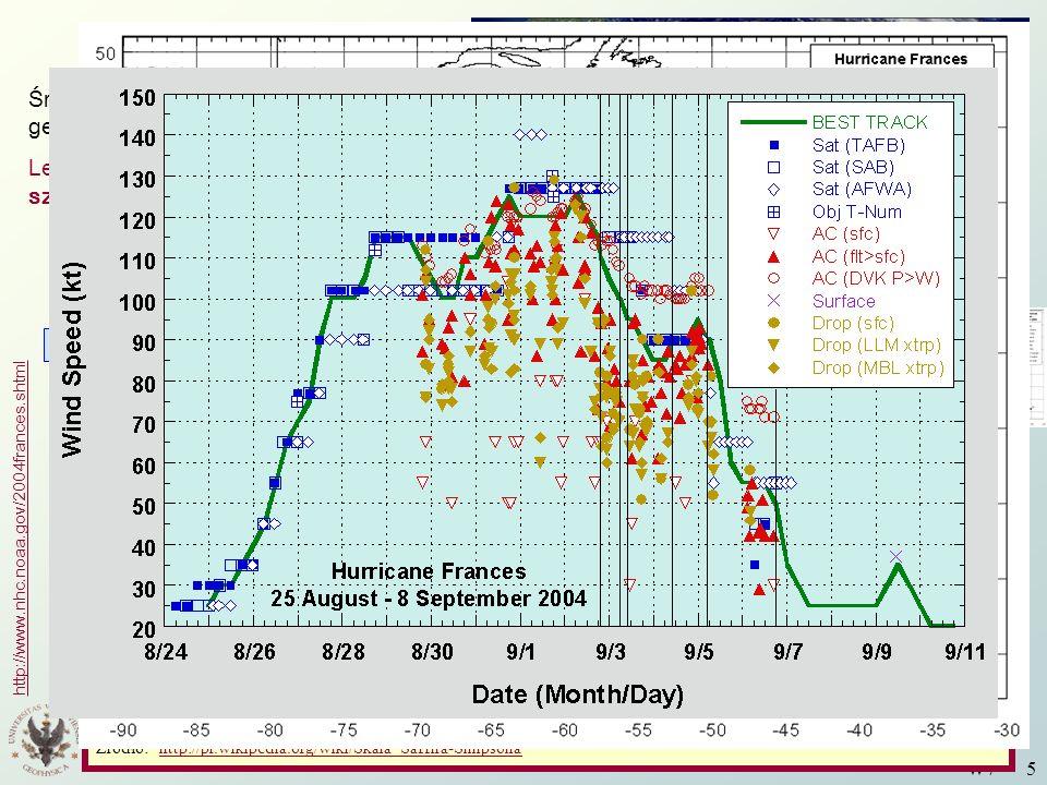Wstęp do Fizyki Środowiska W7 5 g Huragan Frances Huragan Frances zbliżający się do Florydy (3 września 2003) Średnica huraganu ok. 7.5 szerokości geo