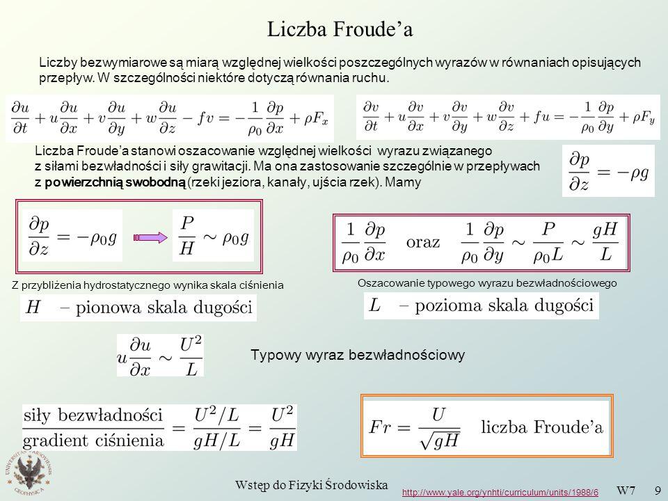 Wstęp do Fizyki Środowiska W7 10 Liczba Froudea w fizyce środowiska Interpretacja: Liczba Froudea mówi nam o tym jaka jest prędkość przepływu względem prędkości danej przez prawo Toricellego (powyżej).