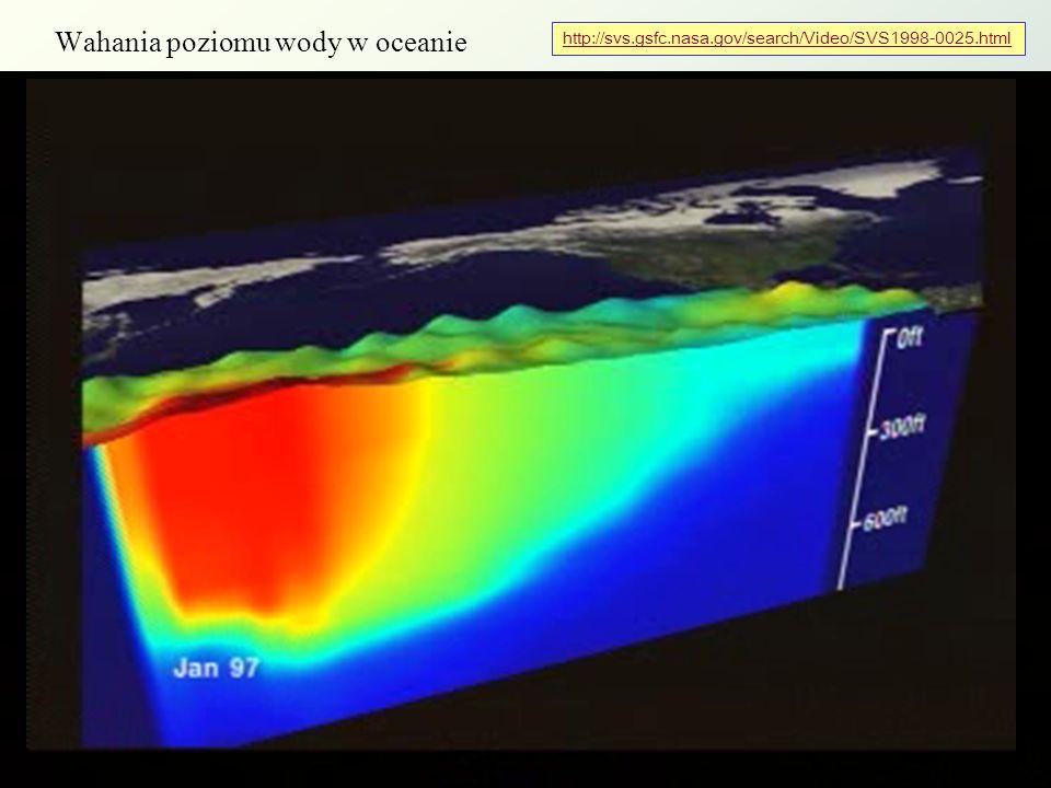 Wstęp do Fizyki Środowiska - Podstawy mechaniki płynów W 3-4 8 Wahania poziomu wody w oceanie http://svs.gsfc.nasa.gov/search/Video/SVS1998-0025.html