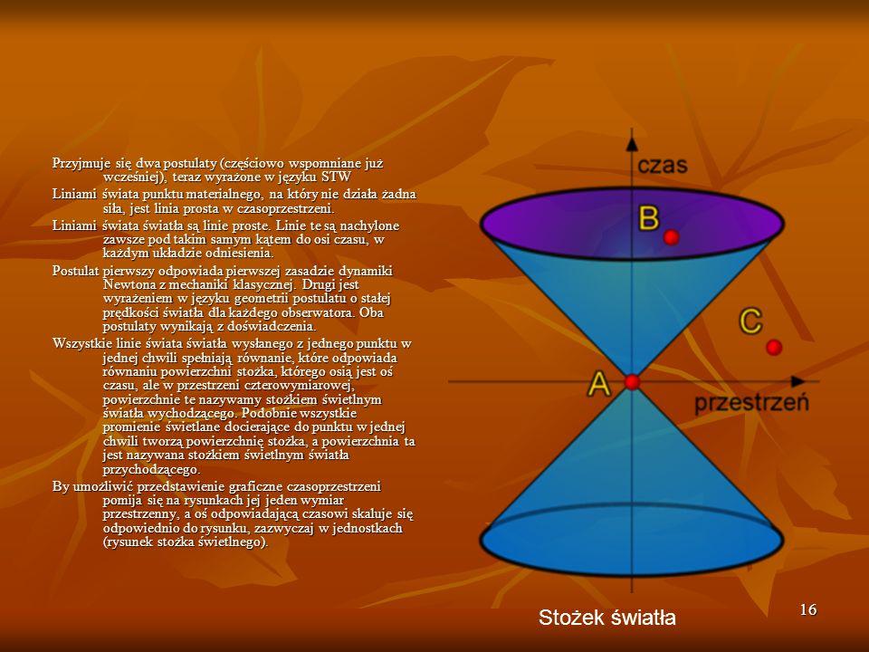 16 Przyjmuje się dwa postulaty (częściowo wspomniane już wcześniej), teraz wyrażone w języku STW Liniami świata punktu materialnego, na który nie dzia