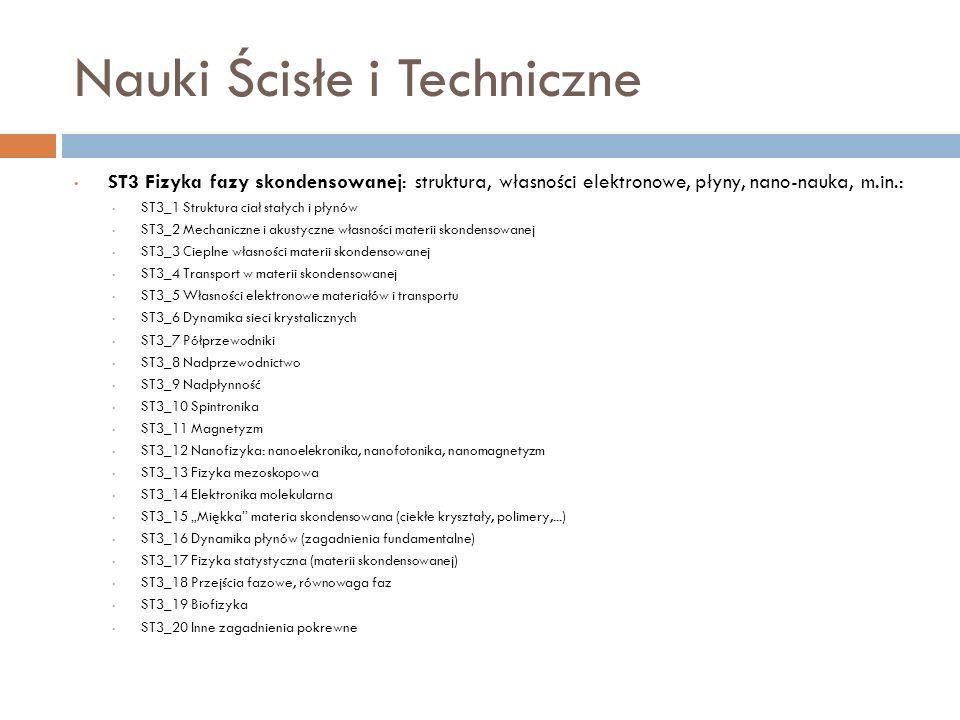 Nauki Ścisłe i Techniczne ST3 Fizyka fazy skondensowanej: struktura, własności elektronowe, płyny, nano-nauka, m.in.: ST3_1 Struktura ciał stałych i p