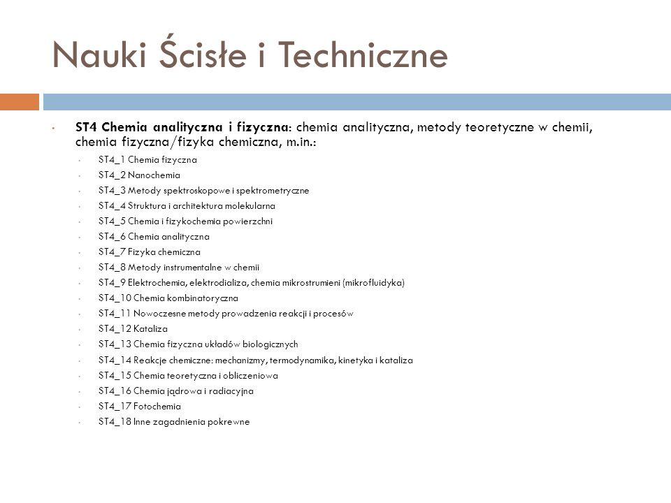 Nauki Ścisłe i Techniczne ST4 Chemia analityczna i fizyczna: chemia analityczna, metody teoretyczne w chemii, chemia fizyczna/fizyka chemiczna, m.in.: