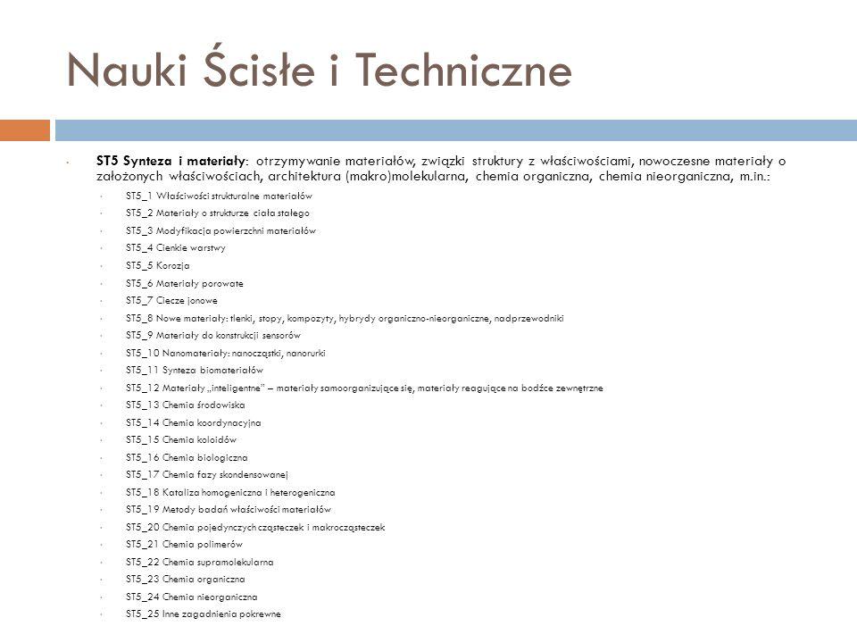 Nauki Ścisłe i Techniczne ST5 Synteza i materiały: otrzymywanie materiałów, związki struktury z właściwościami, nowoczesne materiały o założonych właś