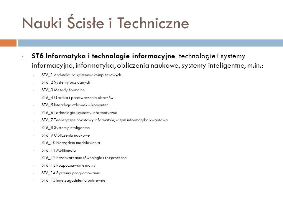 Nauki Ścisłe i Techniczne ST6 Informatyka i technologie informacyjne: technologie i systemy informacyjne, informatyka, obliczenia naukowe, systemy int