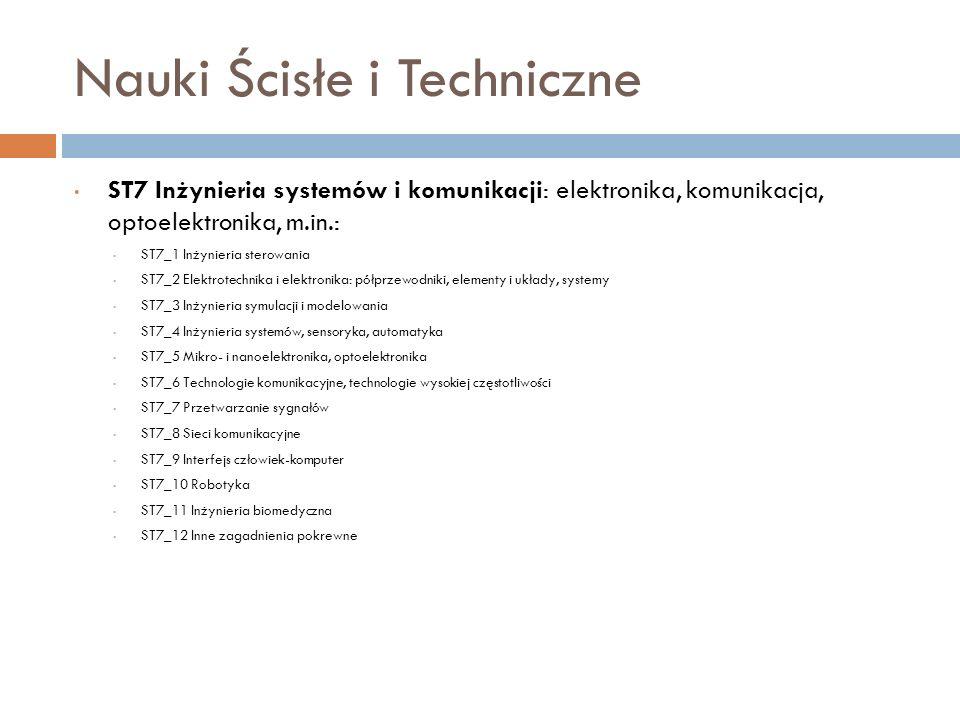 Nauki Ścisłe i Techniczne ST7 Inżynieria systemów i komunikacji: elektronika, komunikacja, optoelektronika, m.in.: ST7_1 Inżynieria sterowania ST7_2 E