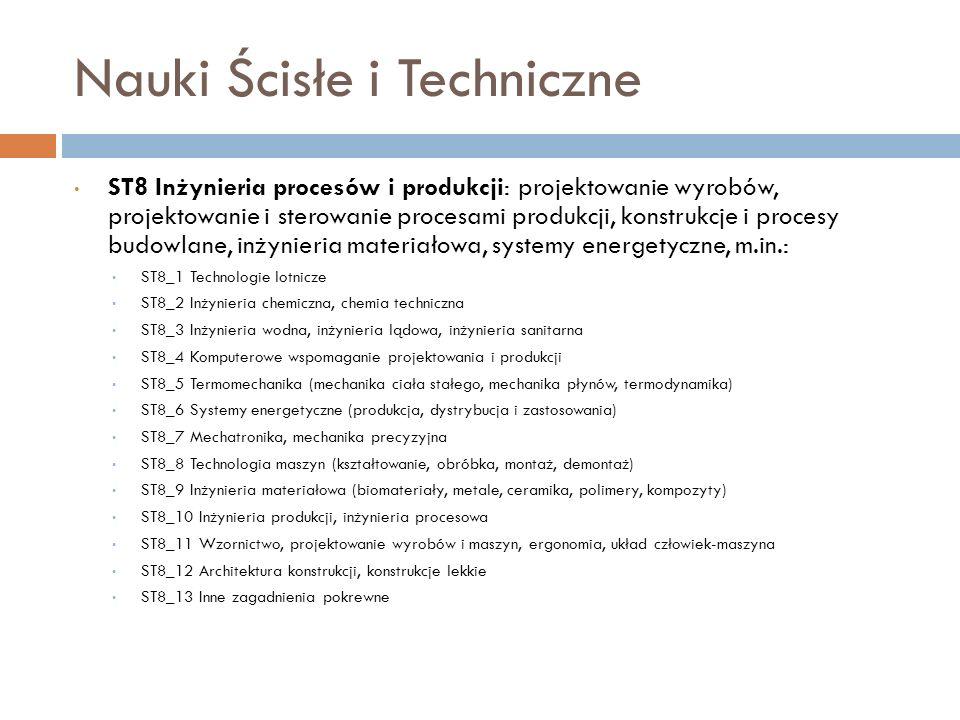 Nauki Ścisłe i Techniczne ST8 Inżynieria procesów i produkcji: projektowanie wyrobów, projektowanie i sterowanie procesami produkcji, konstrukcje i pr