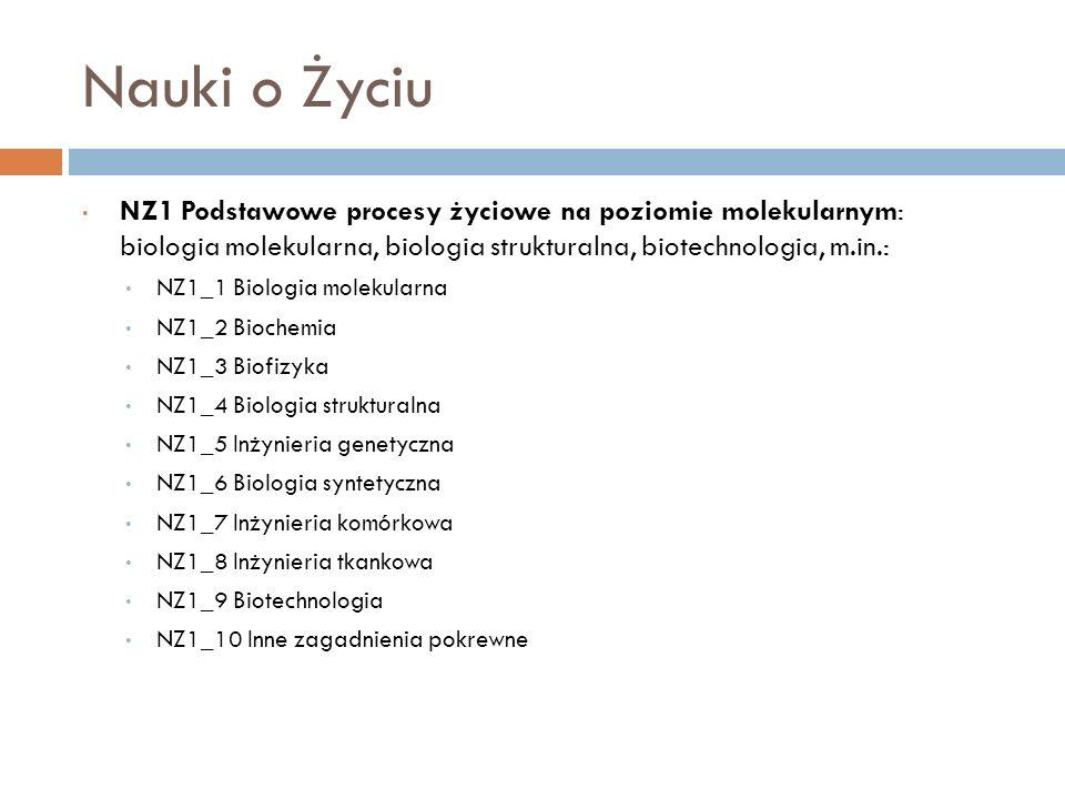 Nauki o Życiu NZ1 Podstawowe procesy życiowe na poziomie molekularnym: biologia molekularna, biologia strukturalna, biotechnologia, m.in.: NZ1_1 Biolo