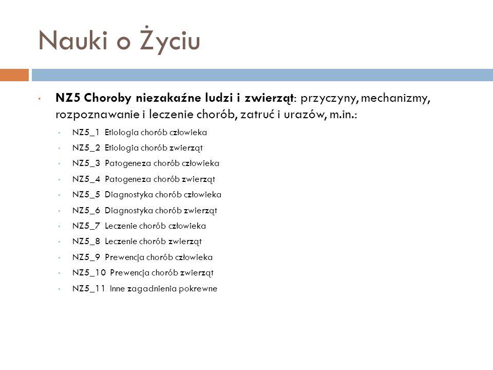 Nauki o Życiu NZ5 Choroby niezakaźne ludzi i zwierząt: przyczyny, mechanizmy, rozpoznawanie i leczenie chorób, zatruć i urazów, m.in.: NZ5_1 Etiologia