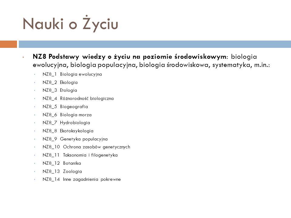 Nauki o Życiu NZ8 Podstawy wiedzy o życiu na poziomie środowiskowym: biologia ewolucyjna, biologia populacyjna, biologia środowiskowa, systematyka, m.