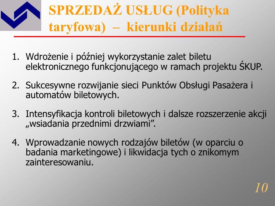 PRZEWOZY – kierunki działań (2) 6.Prowadzenie przetargów na usługi przewozowe zapewniających przewoźnikom równy dostęp do rynku przewozowego. 7.Wdroże