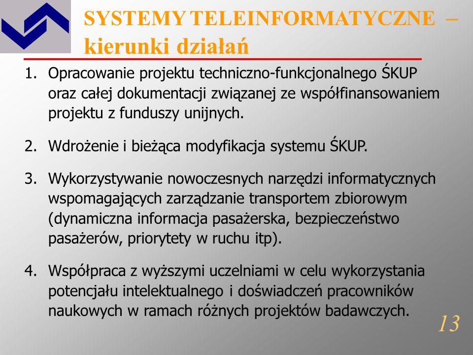 1.Przygotowanie i wdrożenie biletu elektronicznego funkcjonującego w ramach ŚKUP, umożliwiającego integrację z innymi podmiotami (gałęziową i obszarow