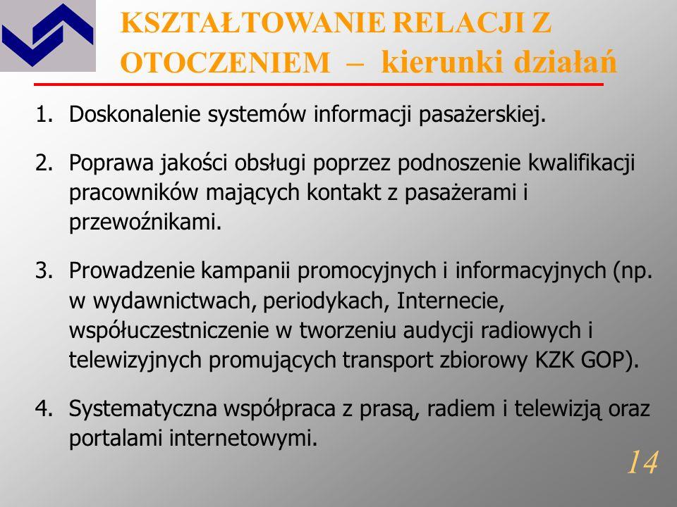 SYSTEMY TELEINFORMATYCZNE – kierunki działań 1.Opracowanie projektu techniczno-funkcjonalnego ŚKUP oraz całej dokumentacji związanej ze współfinansowa